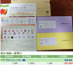 3197 - (株)すかいらーくホールディングス 2022年3月31日まで有効の株主優待カード(17,000円分)は昨日ゆうメールで届いています。