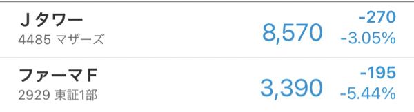 6613 - (株)QDレーザ 無視リスト対象ユーザーがなんかうるさいけど、多分反省会してるんだな