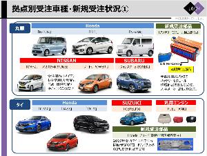 3422 - (株)丸順 丸順部品、いろんな車で採用されています。 その1