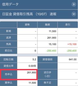 6776 - 天昇電気工業(株) 朝まで、頑張って売り煽れ。