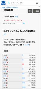2586 - (株)フルッタフルッタ 718円から613円に急落した7月9日に報告義務発生とのことで、残りどれくらい保有しているのやら。
