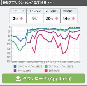 4346 - (株)ネクシィーズグループ iPadランキング神の手 来てますね。ここから 様々な大規模プロモーション そしてTVCM 様々なコ