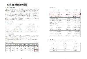 3306 - 日本製麻(株)  以前アップされていた「砺波市観光振興戦略プラン(概要版)」が、 現在は「砺波市観光振興戦略プラン(