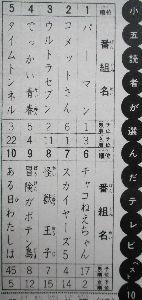 九重佑三子の初代「コメットさん」 「コメットさん」の望郷 ★日本列島あちこち梅雨入りですが、皆様いかがお過ごしでしょうか? 『コメット