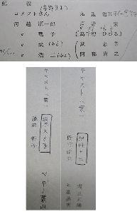"""九重佑三子の初代「コメットさん」 """"幻""""のパパ・ママ・浩二 ★残暑お見舞い申し上げます。 放送期間50周年真っ"""