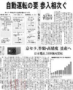2359 - (株)コア 今日の日経朝刊。自動運転の目は、センサーライダーなんかよりも実はセンチメートル級測位システムなんです