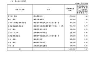 4978 - (株)リプロセル 有価証券報告書にのってるべ
