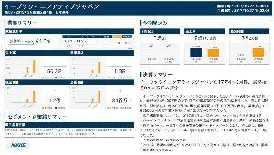 3658 - (株)イーブックイニシアティブジャパン あらためてこーやって客観的にグラフで見ると、確かに悪くないですねー やはり1Qと較べて3倍稼げるよう