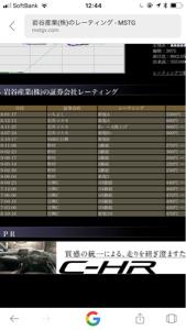 8088 - 岩谷産業(株) いちよしなら 行くんじゃね?