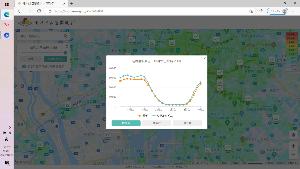 9048 - 名古屋鉄道(株) 名駅前終日人出が前年同月比+モードに入ってるな