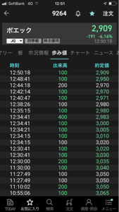 9264 - ポエック(株) 売りしか無いw