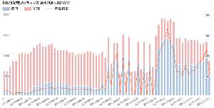 6875 - (株)メガチップス 日証金残動向も少しはまともになってきたんじゃないですかね。