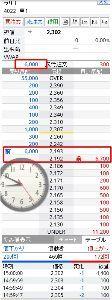 4022 - ラサ工業(株) 酷い今朝気配。 さすがに気がとがめたのか直後、成売を6000→4000株にします。売り屋。
