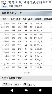 6625 - JALCOホールディングス(株) 月足最悪211でも210よりブレークと確定😀😀😀😀😀😀😀😀😀😀😀😀😀😀😀😀😀😀😀 まだ前場1時間 後