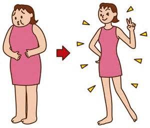 """海抜0メートル地帯  急激が、ダイエットは 体調を 崩す!? (某番組より)  私の場合、""""湿疹&rdquo"""