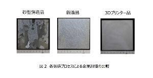 5609 - 日本鋳造(株) LEX®-3DP  従来品とは全然違うな  我が国の先端装置産業の国際競争力に寄与す るもの