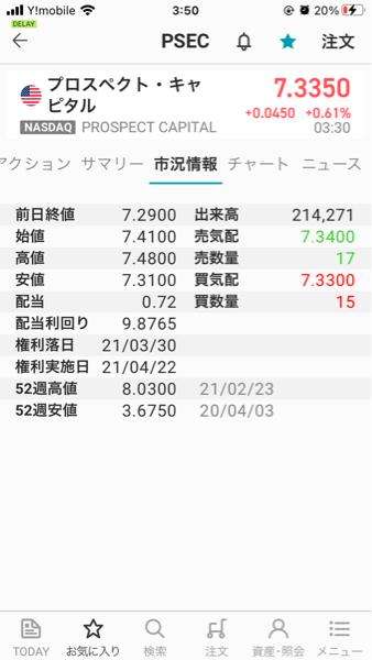 PSEC - プロスペクト・キャピタル 21年2/26=2月の最終営業日の終値は7.29 年間配当は0.72ドル 利回りは9.8765%です