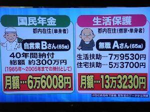 山口祐二郎 我道会 火炎瓶 大爆笑 ↓  引き下げろ!!    生活保護者の家賃が低所得者の家賃より高いのはおかしい!      生活保護の
