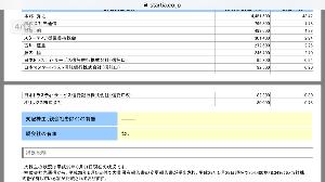 3393 - スターティア(株) おいw  資料よく観たら光通信さらに増やしとんかww.