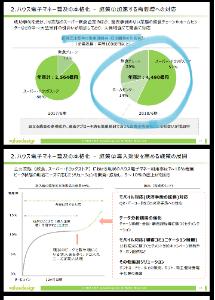 3960 - (株)バリューデザイン コーナンの昨年の年商が3160億円!  バリューデザインが昨年受注した新規案件の合計年商が4490億