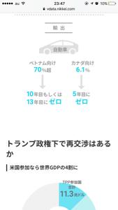 7435 - (株)ナ・デックス 📈