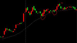 6240 - ヤマシンフィルタ(株) MSワラント発表以降、25日線を割ったのは3回目 過去2回は下ヒゲから強烈なリバ 今日は、1453円