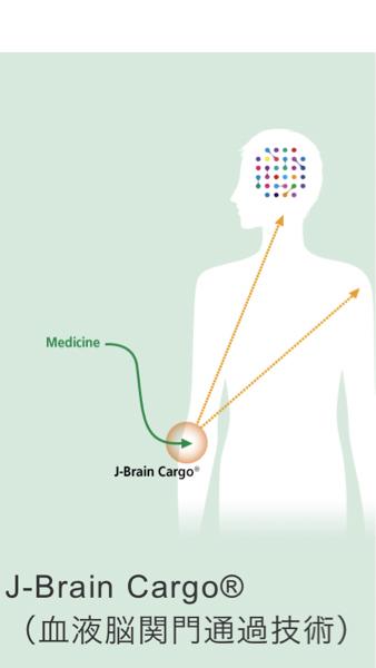4552 - JCRファーマ(株) mosi様😳💦 頚椎のヘルニアと狭窄症の合併症で 大変な手術をされて😢 でも、痛みが消えて良かったで