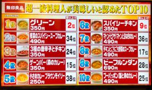 7453 - (株)良品計画 しらないカレーに興味が湧いて 食べてみたくなるよね。