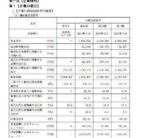 6034 - MRT(株) 利益減りまくりーw