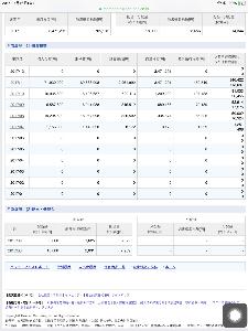 7458 - (株)第一興商 本当の話よ!