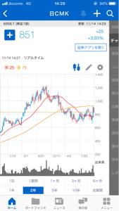 6958 - 日本CMK(株) 会社の発表によると、 中期計画は近日発表、、と出てますね。 持ち合いが長らく続いているので、 新たな