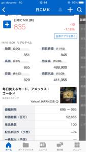 6958 - 日本CMK(株) やはり安い気がする。
