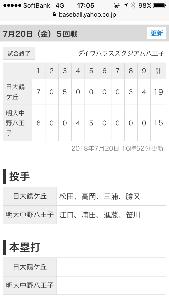 *Akashi Kenji 36 男女応援団* 点の取り合い(笑)