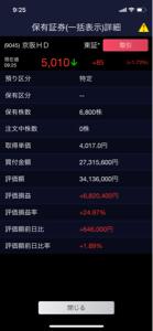 9045 - 京阪ホールディングス(株) 資産も増えてうれしいです。