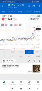 2637 - GX クリーンテック ESG-日本株式 グローバルX シリーズ 2021/09/11比較