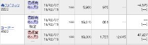 2222 - 寿スピリッツ(株) 5360円まで見せられた後だからね、6000円付近は丁度良い撤退どころだったね。 6000円行った頃