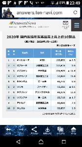 4502 - 武田薬品工業(株) 2020年医薬品売上上位10製品!