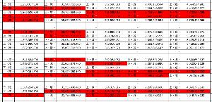 4502 - 武田薬品工業(株) 3月23日 高値 : 4,357  安値 : 4,241  ご案内の通り、 この日、 大旦那 は、