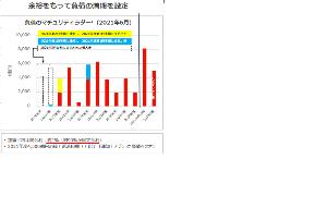4502 - 武田薬品工業(株) 負債の返済は、9割以上が固定金利にしていて  禿げの言うことだから、本当かはからないけど 余裕を持っ