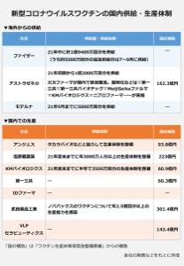 4502 - 武田薬品工業(株) こっちでした!