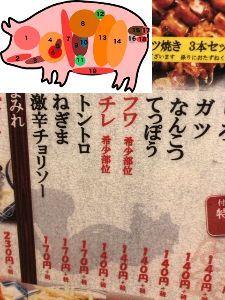 """7918 - (株)ヴィア・ホールディングス 「紅とん」 行ってきた。 豚串で、""""希少部位""""と書いてある「チレ」、「フワ」"""