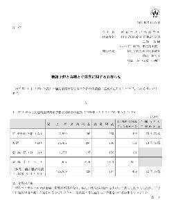 4406 - 新日本理化(株) すごいね.+*:゚+。.☆━⊂(^o^∩)