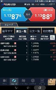 GBP/USD(ポンド/ドル)にかける ユーロドルは余分だったな(>_<)もう少し上がったところで損切りだな(>_<