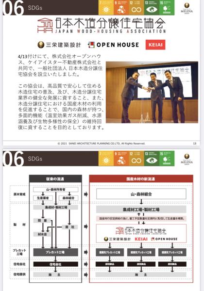 3228 - (株)三栄建築設計 株価上げてるけど、ここは国内材木の取引割合が多いので??ウッドショックは関係してこないの??