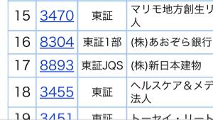 8893 - (株)新日本建物 配当ランキング17位じゃいや!  株価下がれば、配当目当ての買いが入るで!