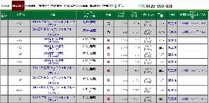 8893 - (株)新日本建物 【今日は日計りにしちゃいましたぁ~~】 今日寄付きで出来た2注文は、後場利確しちゃいましたぁ~~ 乱