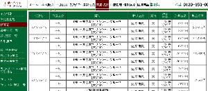 8893 - (株)新日本建物 【週末も利確出来たのは銀子株だけぇ~~~】 SNT-3だったか・・・・ ここ最近SNTはカイもヤリも