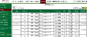 8893 - (株)新日本建物 【なんと今日17日も利確出来たのは銀子だけぇ~~】 SNTヤリもカイも刺さらず!! 出来たのはずっと