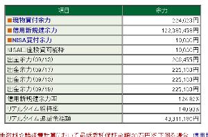 8893 - (株)新日本建物 【3連休前の投げが拾えるかもなのでカイも入れときます!!】 SNT:349/344/339/334x