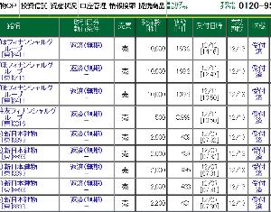 8893 - (株)新日本建物 【SNTオヤジの今日の見立てと手口】 NYSE高・対中関税先送り・円安、で今日のNIKKEI高そうで